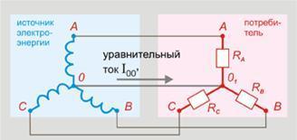 Рис. 2 Схема, иллюстрирующая условия возникновения перекоса фаз