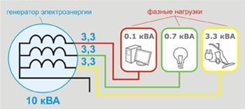 Рис. 5. Подключение нагрузки напрямую к сети