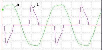 Осциллограммы напряжения и тока БП обычного исполнения