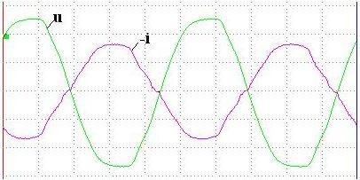 Осциллограммы напряжения и тока БП с активным ККМ
