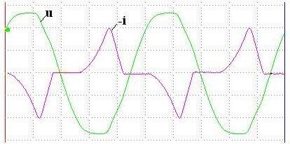 Осциллограммы напряжения и тока БП с пассивным ККМ